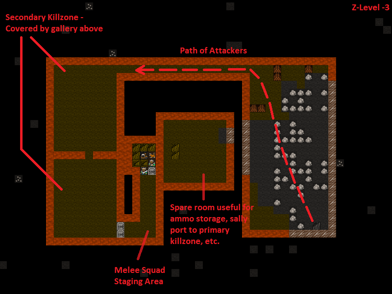 Thats All Folks PeridexisErrants DF Walkthrough - Dwarf fortress bedroom design